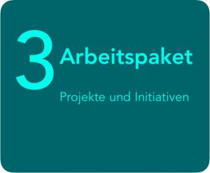 Projekte & Initiativen